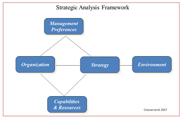 strategy formulation in the context of Strategy formulation and strategy implementation are the two most important phases of strategic management process but there exist a fine line of differences between strategy formulation and strategy implementation, which has been explained in the article below.