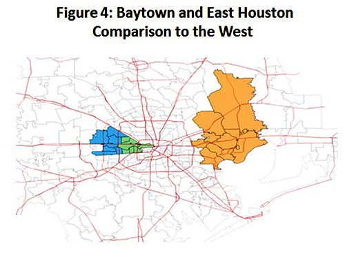 Figure 4: Baytown and East Houston Comparison to West