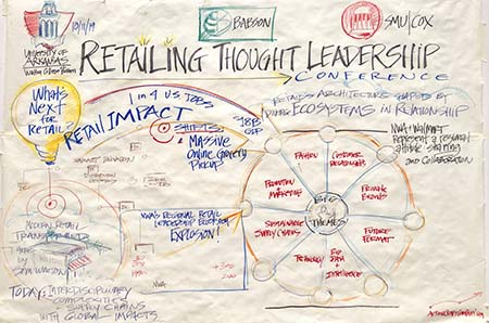 Retailing Thought Leadership